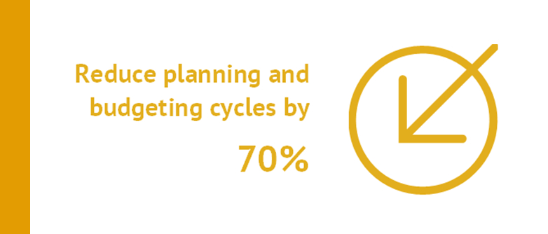 Reduce Planning Cycle