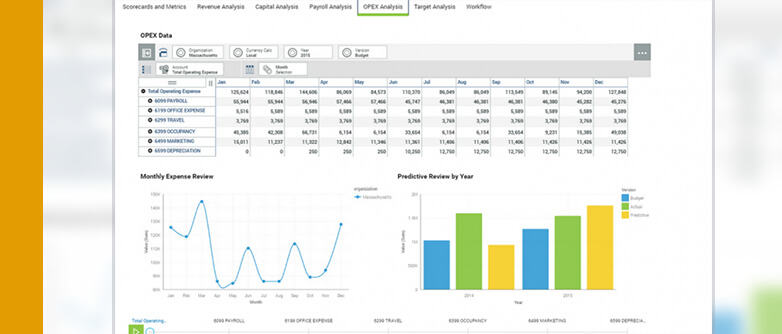 planning analytics-driver based planning