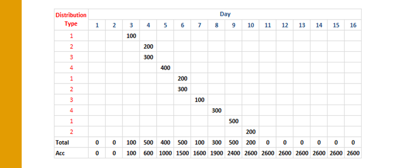 Analytics: Finding Hidden Truths using Statistical Journals   QMetrix