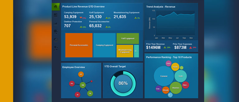 QMetrix reviews Cognos Active Reports