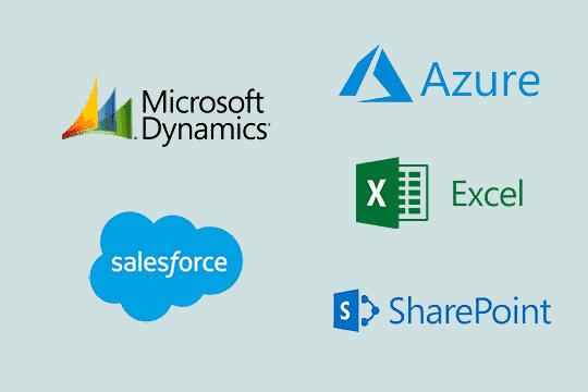 Microsoft Power BI: Business Intelligence Solution