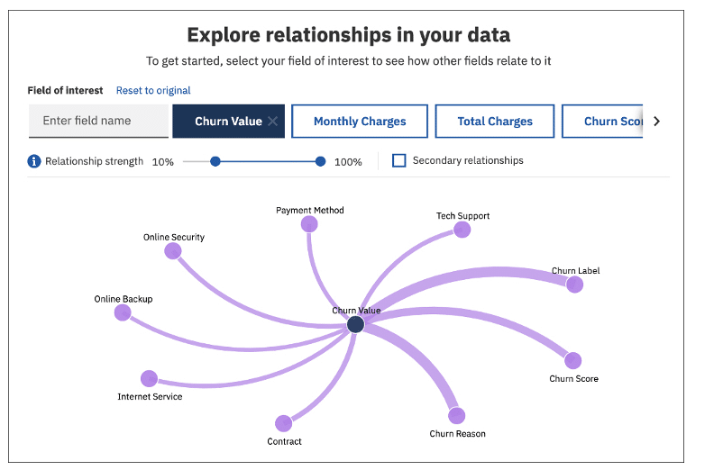 Explore only the primary relationships in your data by default