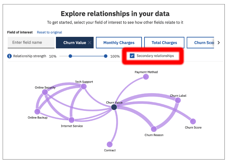 Explore primary and secondary relationships in your data