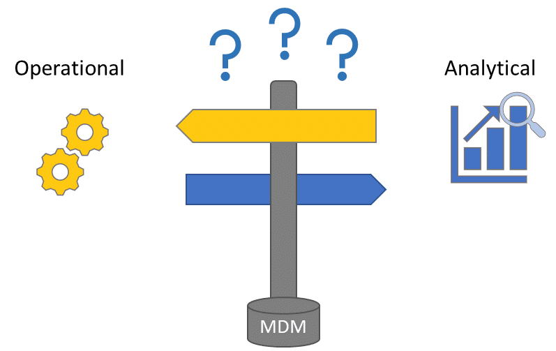 Operational or Analytical MDM – which is right for you? | Kevin Woo