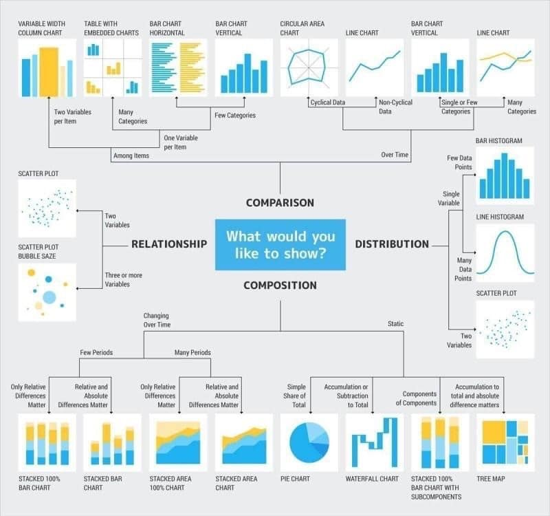 BI Dashboards: Visualisation techniques, design elements and screen real estate | Justin Parry-Okeden