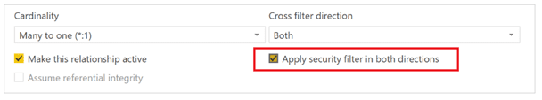 Restricted data access and Row Level Security (RLS) in Power BI | Sanath Thanihinge